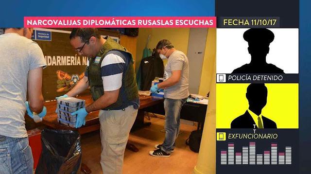 A rede vinha sendo rastreada pela polícia argentina há tempos