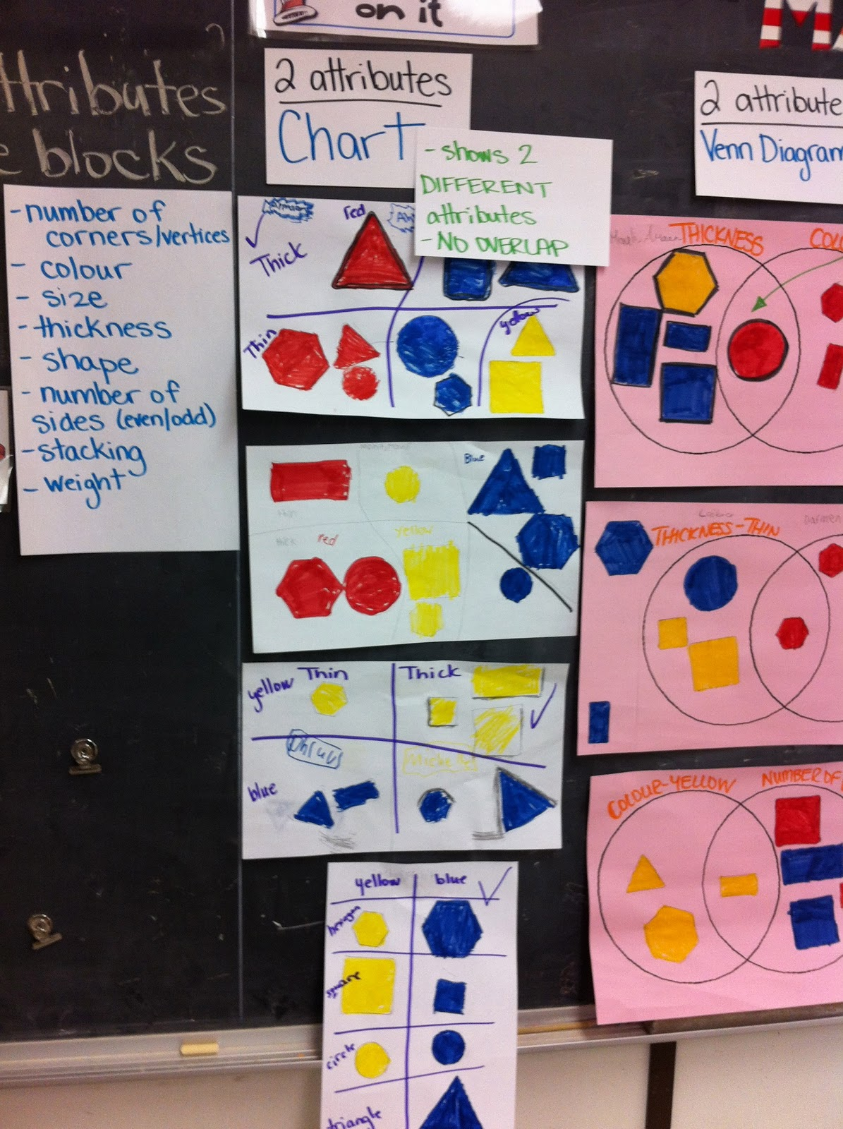 Thinking Of Teaching Sorting By Two And Three Attributes Math Huddle Three Part Lesson
