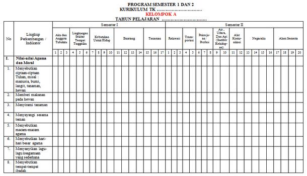 Program Semester (PROMES) TK Kelompok A B
