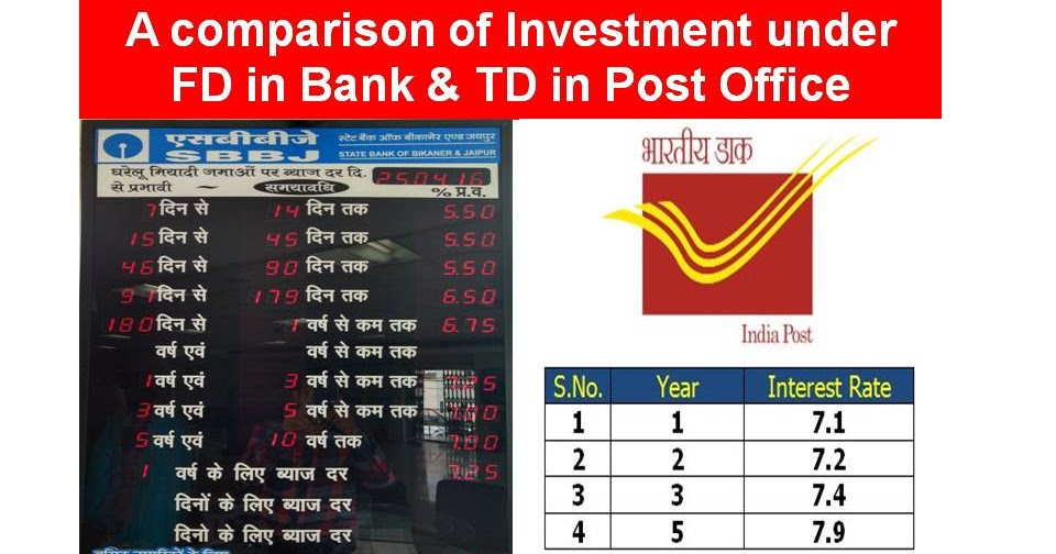 A comparison of investment under fd in bank td in post - Open a post office bank account online ...