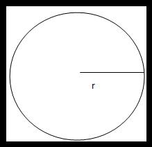 hubungan luas dan keliling lingkaran