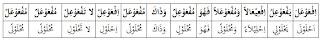 Semoga selamnya berada dalam lindungan rahmat dan maghfirah 3 Jenis Fiil Tsulasi Mazid Fih | Shorof Praktis