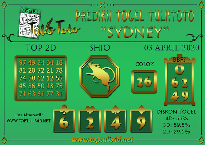 Prediksi Togel SYDNEY TULISTOTO 03 APRIL 2020