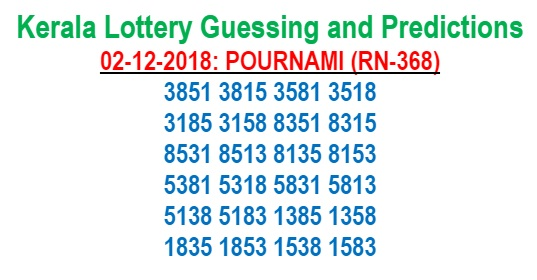Kerala Lottery Guessing and Predictions 02-12-2018