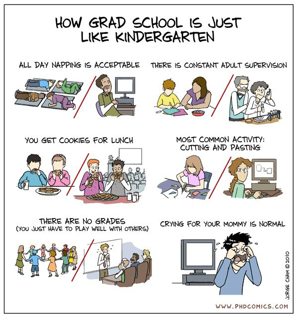 Masters dissertation services grades