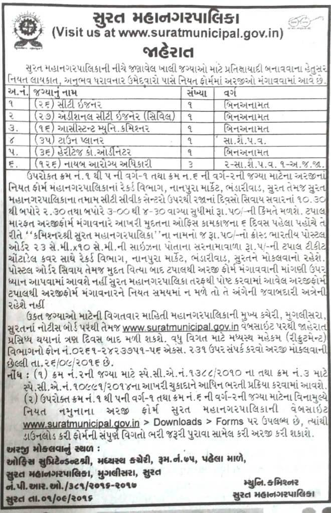 Surat Municipal Corporation Various Recruitment 2016