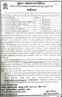Surat Municipal Corporation Recruitment 2016