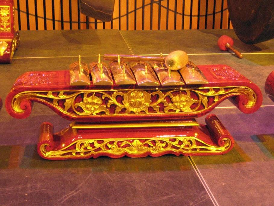 Alat musik Tradisional Jawa Tengah Beserta Gambar dan Penjelasan - Kebudayaan Indonesia