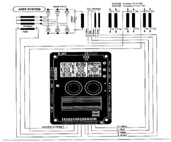 Mengenal fungsi AVR pada Generator AC 3 Phase  Tempat
