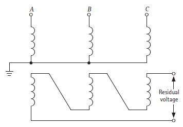 Residual-Voltage-Transformer
