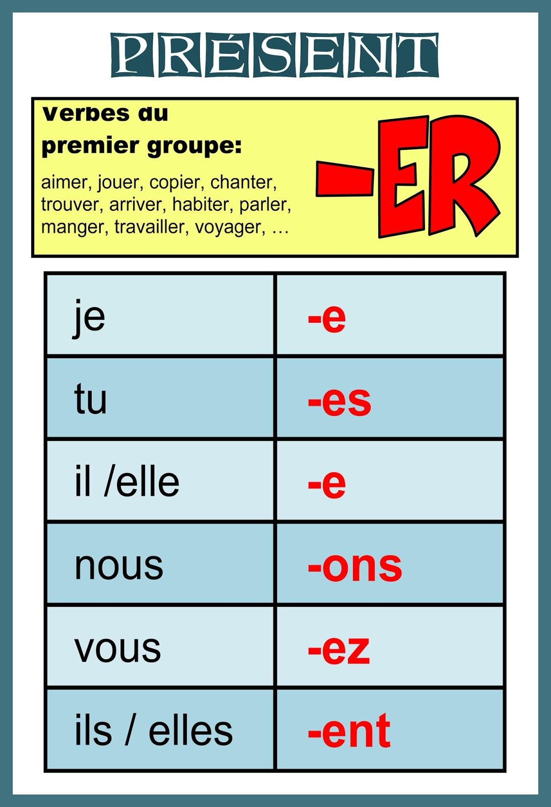 Czasowniki pierwszej grupy - gramatyka 3 - Francuski przy kawie