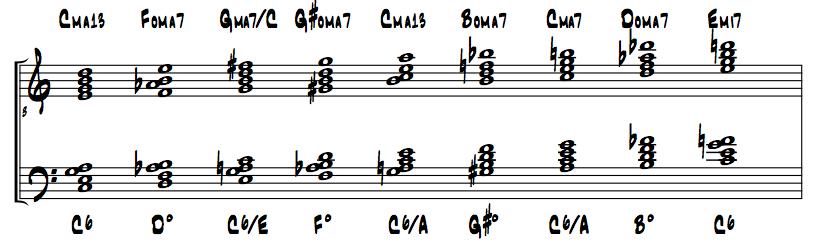 Piano jazz chords piano progressions : Piano : jazz piano chords progressions Jazz Piano plus Jazz Piano ...