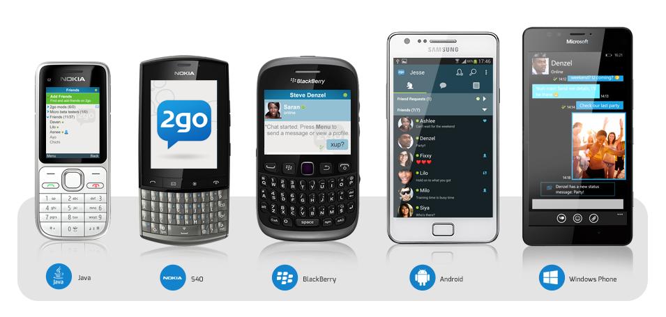 2go chart  for windows phone 8