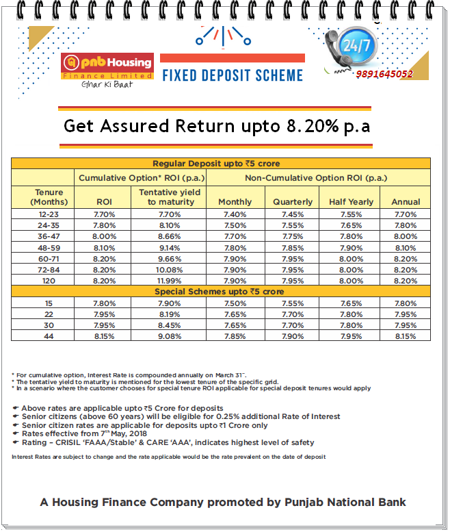 Rate of interest on fixed deposit in pnb bank 2018 2019 student.