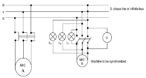 Synchronizing of Alternators:Paralelle Operation of