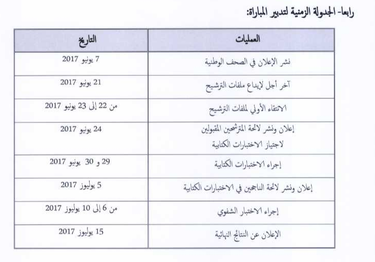 الجدولة الزمنية لتدبير مباراة التوظيف بموجب عقود دورة يونيو 2017