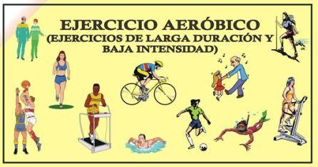 El anaerobico es que deporte