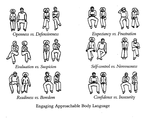 BodyLanguage: Engaging Approachable
