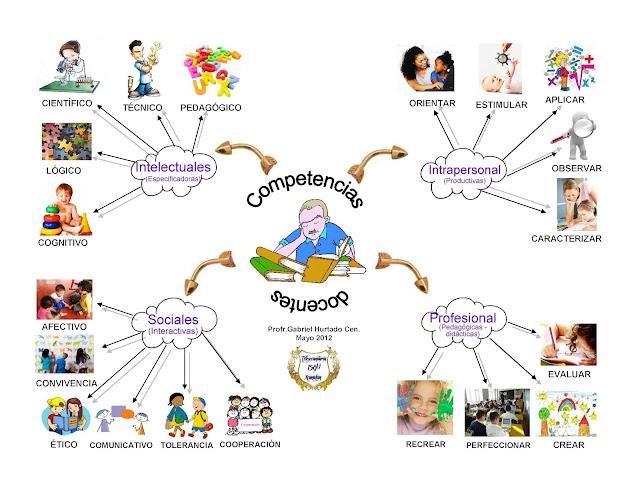 Ubicacion Marcador Logo Material De Imagen Creativo: Educación Geográfica