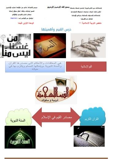 ملخص الوحدة الاولي قيمنا في التربية الاسلامية للصف الحادي عشر