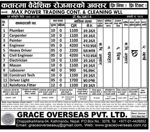 Free Visa, Free Ticket, Jobs For Nepali In Qatar, Salary - Rs.1,23,564/