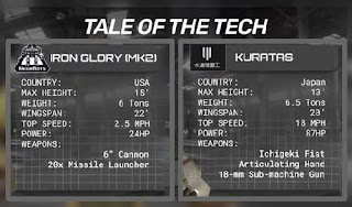 specs Iron Glory vs Kuratas