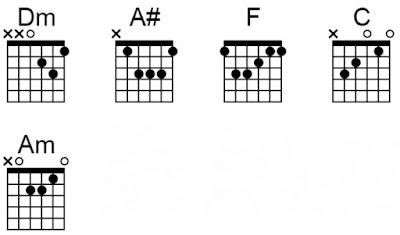 chord gitar dilema repvblik