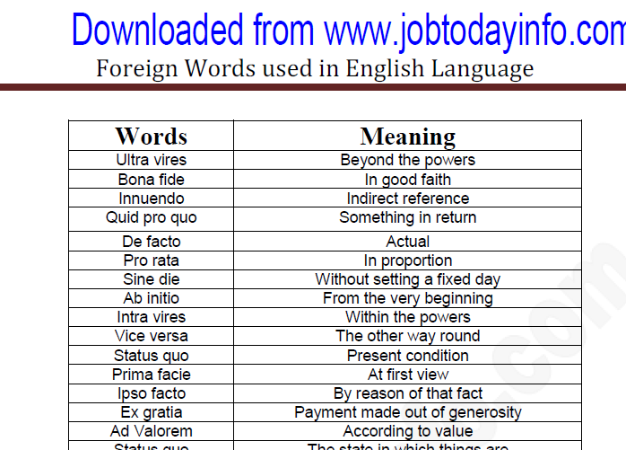Foreign Words in English Language with Meaning PDF Download