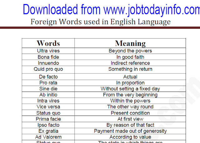 Foreign Words in English Language with Meaning PDF Free Download