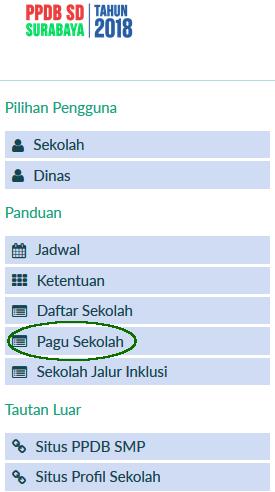 Menu Pagu PPDB SD Surabaya 2018