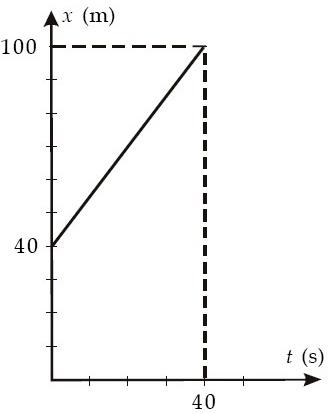 Contoh Soal Grafik Vektor 9ppuippippyhytut