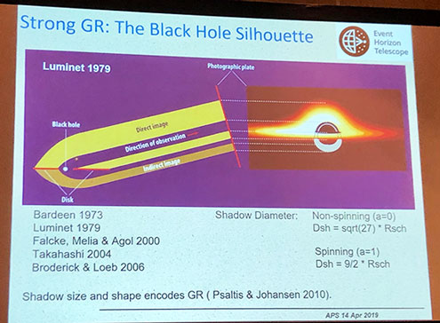 The M87 predicted Black Hole Silhouette (Source: Shep Doeleman, EHT Collaboration, April APS Meeting in Denver)