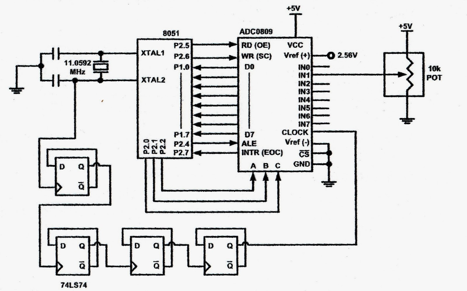 small resolution of block diagram of adc0809 wiring diagram blog block diagram of adc0809