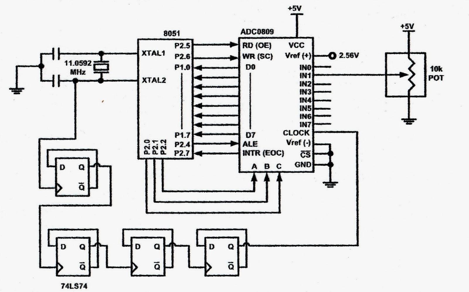 medium resolution of block diagram of adc0809 wiring diagram blog block diagram of adc0809