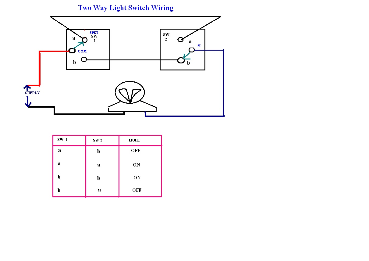 3 Way Wiring Diagram Multiple Lights Calcium Dot Switch Free Engine Image For User Manual