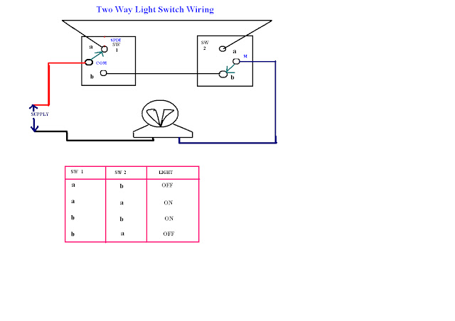 Two Way Light Switch Wiring Diagram Wiringlight On Two Way Light
