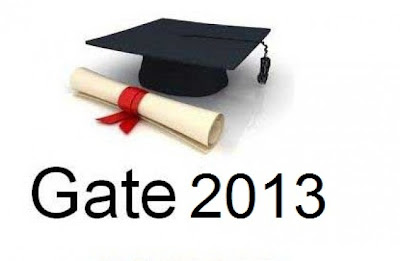 BEST Books and Study Material for GATE 2013
