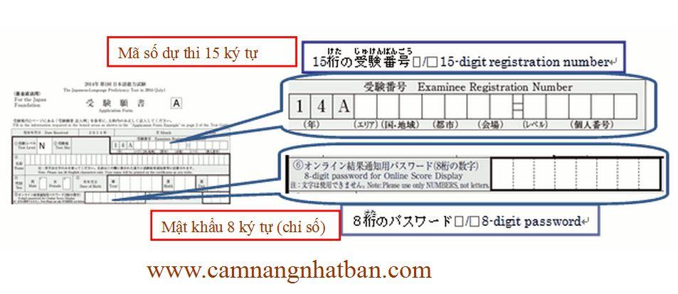 xem kết quả thi tiếng Nhật qua mạng bằng hình ảnh JLPT