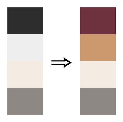 Нейтральные цвета капсульного гардероба