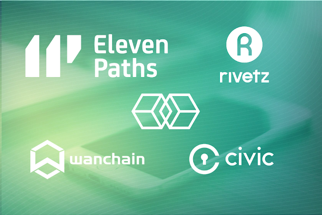 Alliance ElevenPaths Rivetz Wanchain Civic imagen