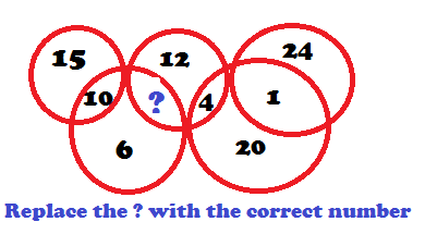 WHAT IS SET, TYPES OF SETS ,UNION ,INTERSECTION AND VENN  DIAGRAMS