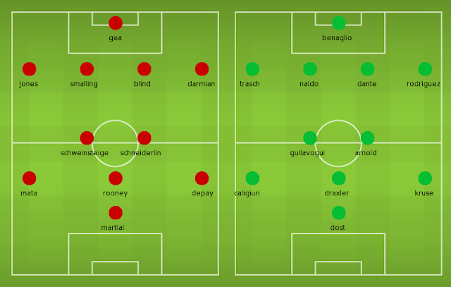 Possible Lineups, Team News, Stats – Manchester United vs Wolfsburg