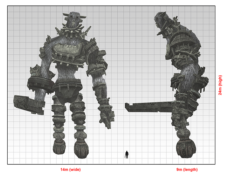 Nomad's blog: Colossi Sizes (In game)
