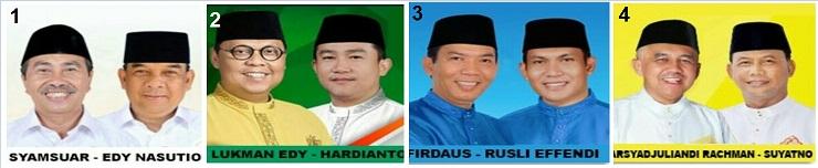 Pasangan calon Pilgub Riau 2018