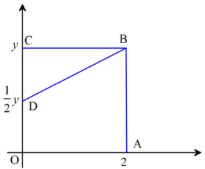 Pembahasan Matematika Dasar SBMPTN 2018