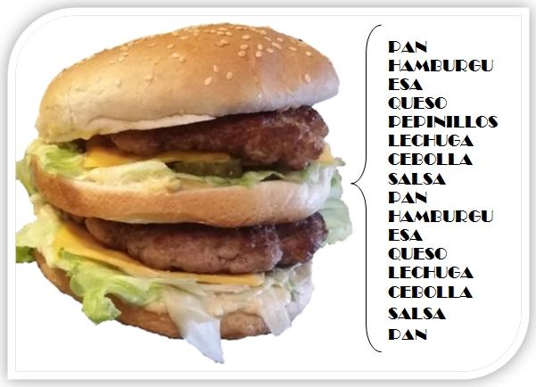 montaje de receta secreta de big mac la hamburguesa del mcdonals