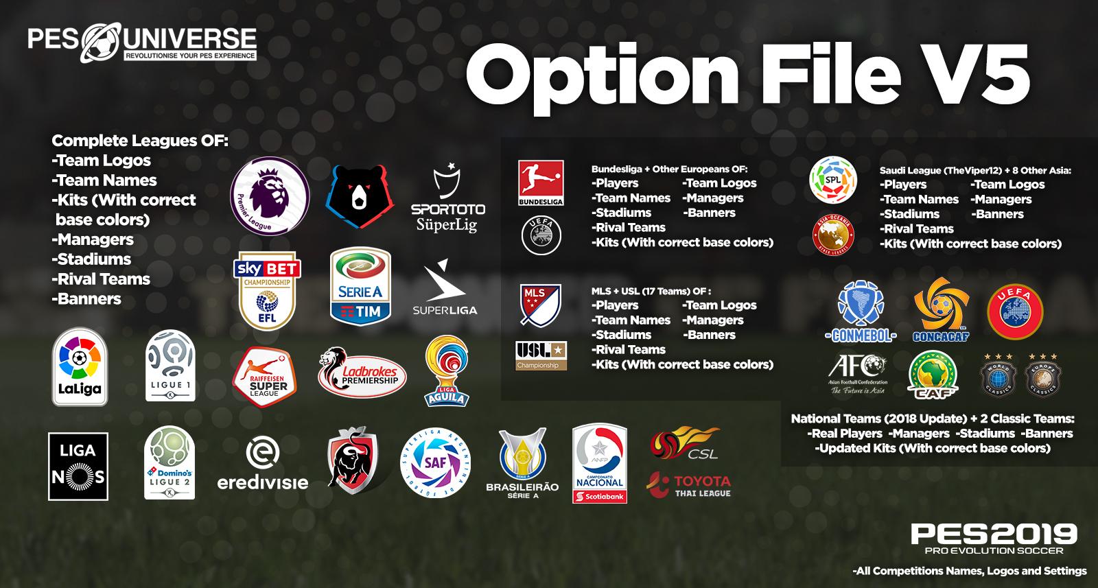 PES 2019 PC PES Universe Option File v5 Season 2018/2019