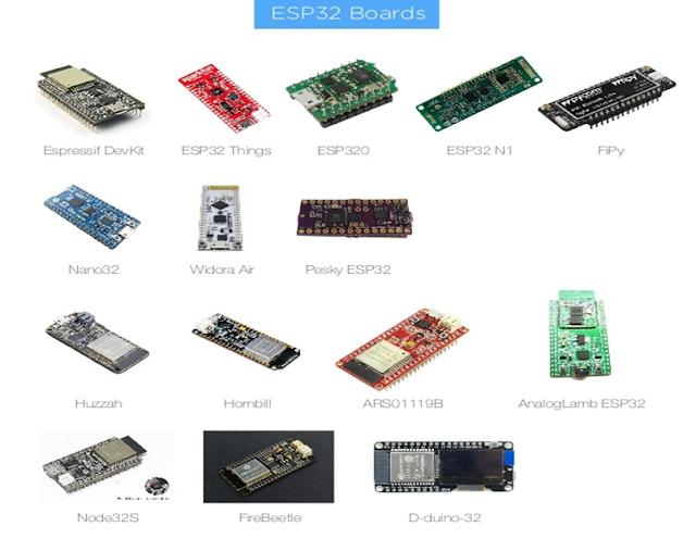Tipos de ESP32