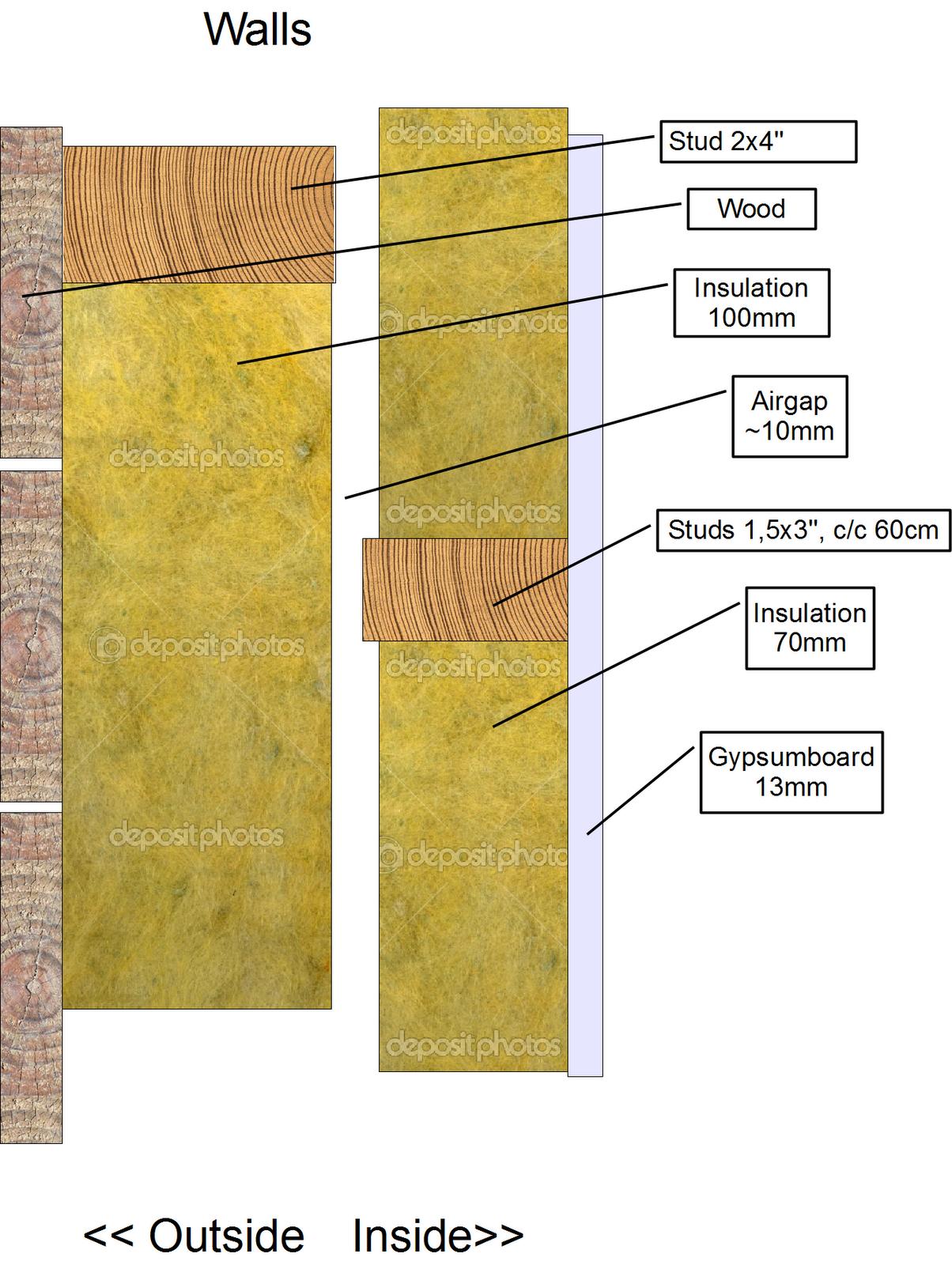 Geir's audio blog: Building a small studio - Part 3: Floor ...