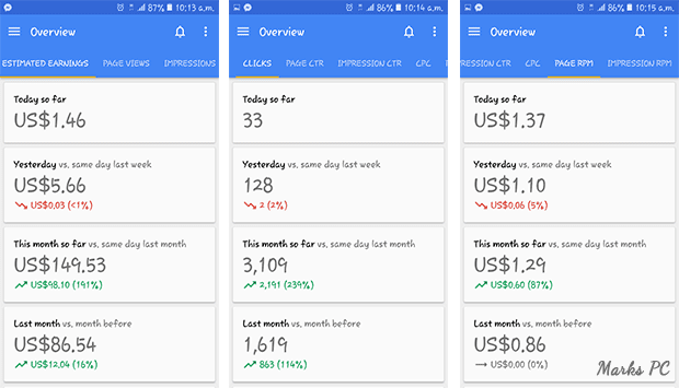 AdSense Overview on Android Phone